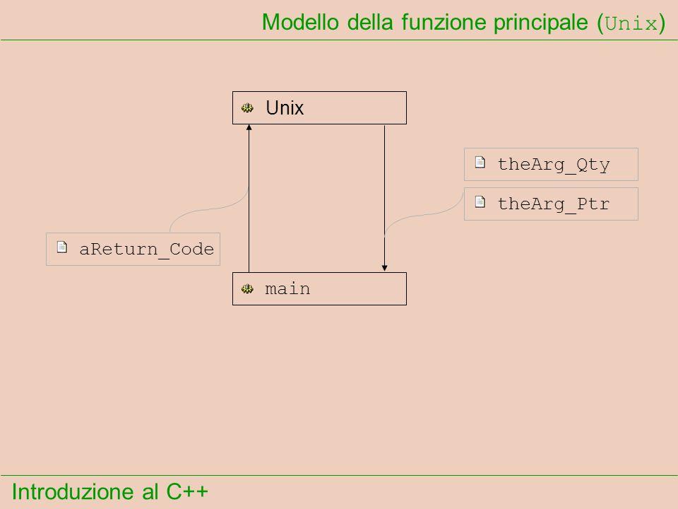 Introduzione al C++ Modello della funzione principale ( Unix ) Unix main theArg_Qty theArg_Ptr aReturn_Code