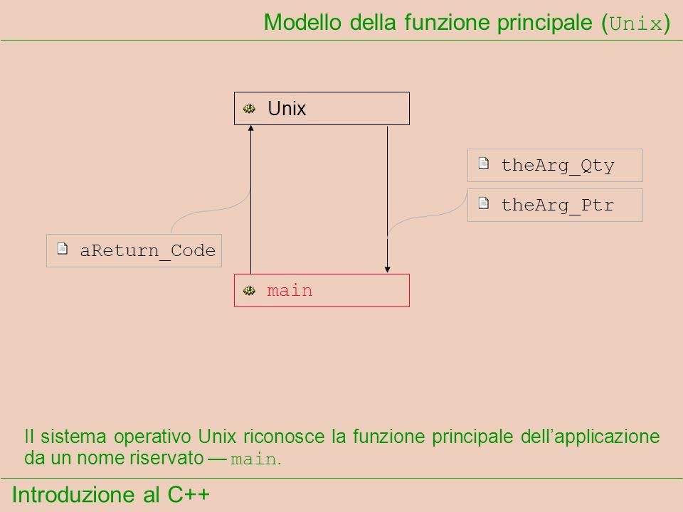 Introduzione al C++ Modello della funzione principale ( Unix ) Il sistema operativo Unix riconosce la funzione principale dellapplicazione da un nome riservato main.