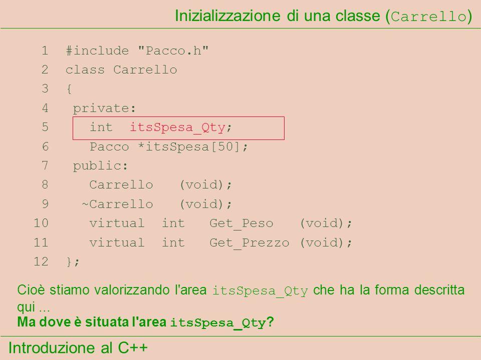 Introduzione al C++ Inizializzazione di una classe ( Carrello ) 1 #include Pacco.h 2 class Carrello 3 { 4 private: 5 int itsSpesa_Qty; 6 Pacco *itsSpesa[50]; 7 public: 8 Carrello (void); 9 ~Carrello (void); 10 virtual int Get_Peso (void); 11 virtual int Get_Prezzo (void); 12 }; Cioè stiamo valorizzando l area itsSpesa_Qty che ha la forma descritta qui...