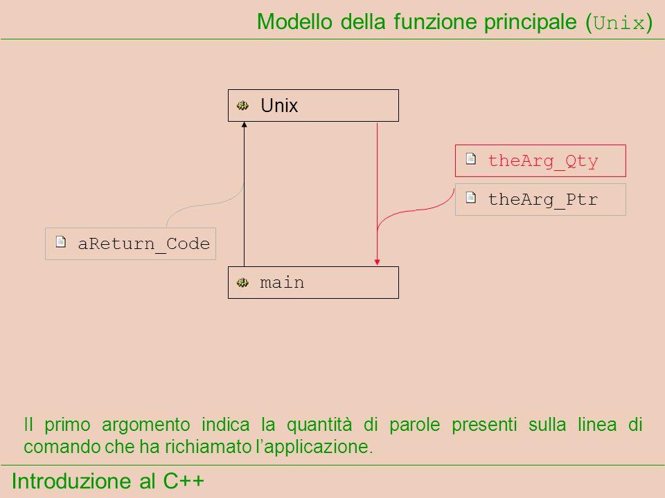 Introduzione al C++ Modello della funzione principale ( Unix ) Il secondo argomento è un vettore che contiene le parole presenti sulla linea di comando che ha richiamato lapplicazione.