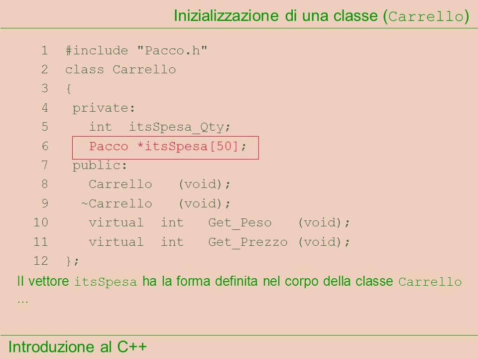 Introduzione al C++ Inizializzazione di una classe ( Carrello ) 1 #include Pacco.h 2 class Carrello 3 { 4 private: 5 int itsSpesa_Qty; 6 Pacco *itsSpesa[50]; 7 public: 8 Carrello (void); 9 ~Carrello (void); 10 virtual int Get_Peso (void); 11 virtual int Get_Prezzo (void); 12 }; Il vettore itsSpesa ha la forma definita nel corpo della classe Carrello...