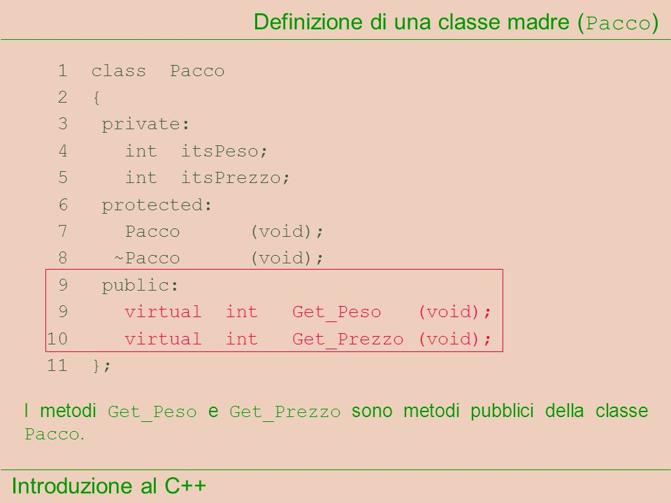 Introduzione al C++ Definizione di una classe madre ( Pacco ) 1 class Pacco 2 { 3 private: 4 int itsPeso; 5 int itsPrezzo; 6 protected: 7 Pacco (void); 8 ~Pacco (void); 9 public: 9 virtual int Get_Peso (void); 10 virtual int Get_Prezzo (void); 11 }; I metodi Get_Peso e Get_Prezzo sono metodi pubblici della classe Pacco.
