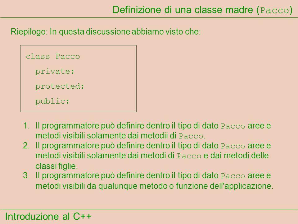 Introduzione al C++ Definizione di una classe madre ( Pacco ) Riepilogo: In questa discussione abbiamo visto che: class Pacco private: 1.Il programmatore può definire dentro il tipo di dato Pacco aree e metodi visibili solamente dai metodii di Pacco.