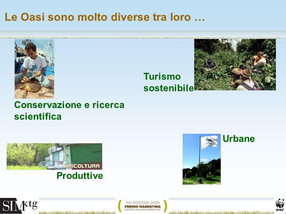 Conservazione e ricerca scientifica Le Oasi sono molto diverse tra loro … Turismo sostenibile Urbane Produttive