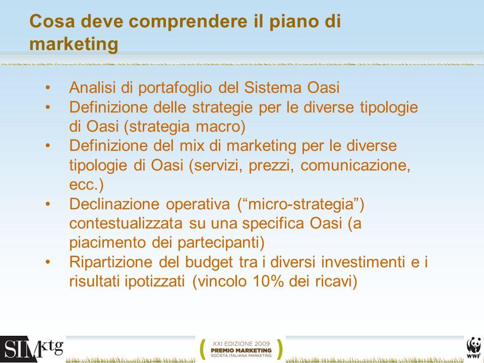 Cosa deve comprendere il piano di marketing Analisi di portafoglio del Sistema Oasi Definizione delle strategie per le diverse tipologie di Oasi (stra