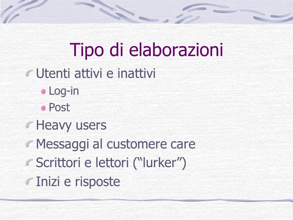 Tipo di elaborazioni Utenti attivi e inattivi Log-in Post Heavy users Messaggi al customere care Scrittori e lettori (lurker) Inizi e risposte