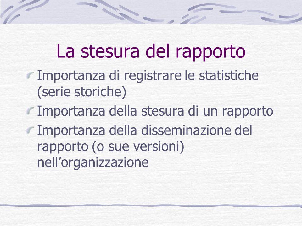 La stesura del rapporto Importanza di registrare le statistiche (serie storiche) Importanza della stesura di un rapporto Importanza della disseminazio