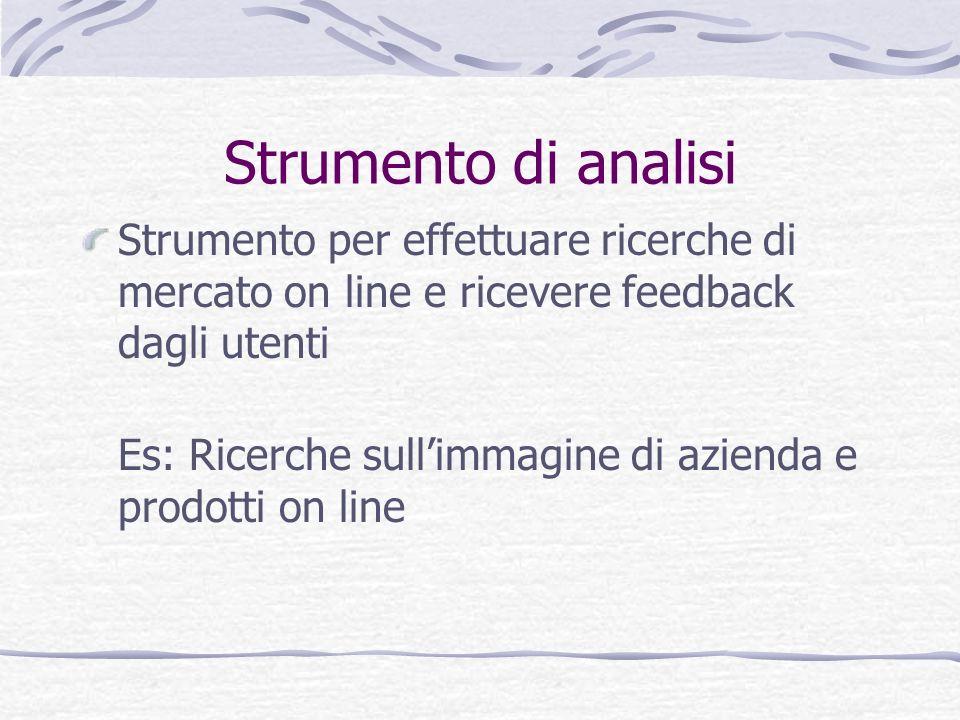 Strumento di analisi Strumento per effettuare ricerche di mercato on line e ricevere feedback dagli utenti Es: Ricerche sullimmagine di azienda e prod