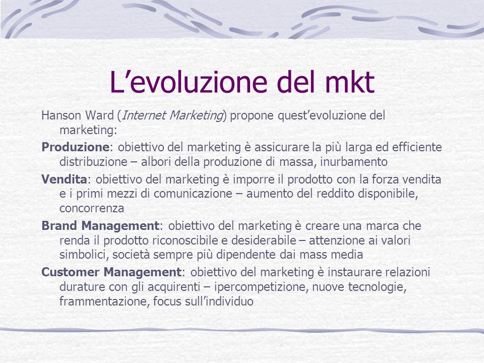 Levoluzione del mkt Hanson Ward (Internet Marketing) propone questevoluzione del marketing: Produzione: obiettivo del marketing è assicurare la più la