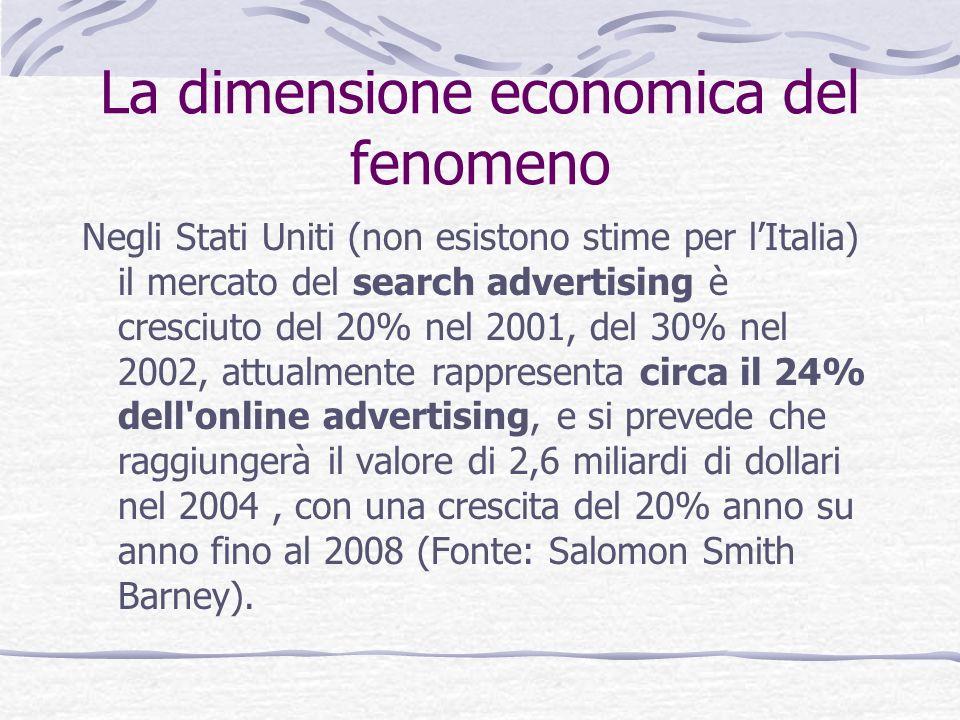 La dimensione economica del fenomeno Negli Stati Uniti (non esistono stime per lItalia) il mercato del search advertising è cresciuto del 20% nel 2001