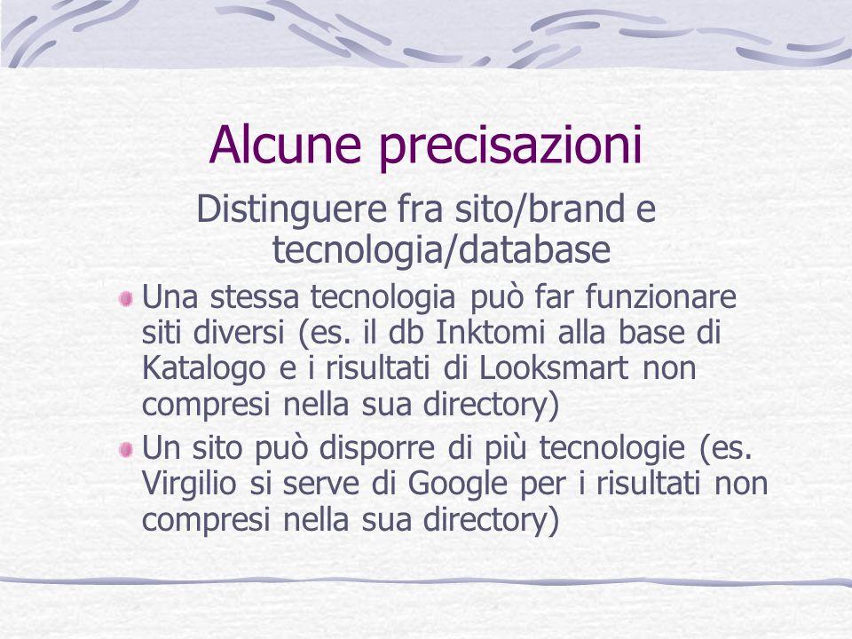 Alcune precisazioni Distinguere fra sito/brand e tecnologia/database Una stessa tecnologia può far funzionare siti diversi (es. il db Inktomi alla bas