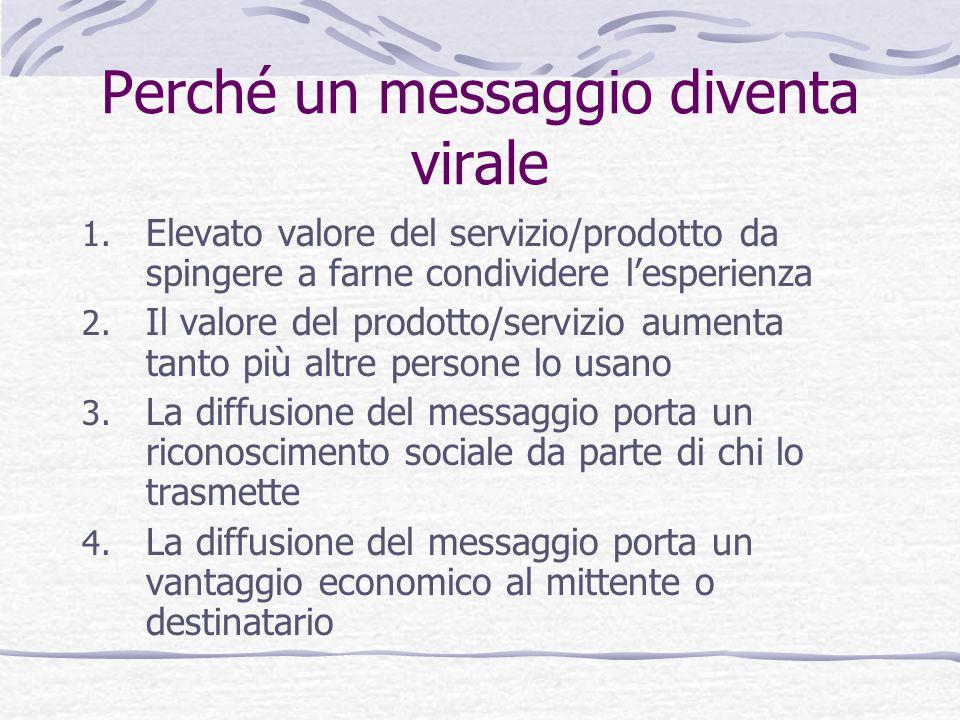 Perché un messaggio diventa virale 1. Elevato valore del servizio/prodotto da spingere a farne condividere lesperienza 2. Il valore del prodotto/servi