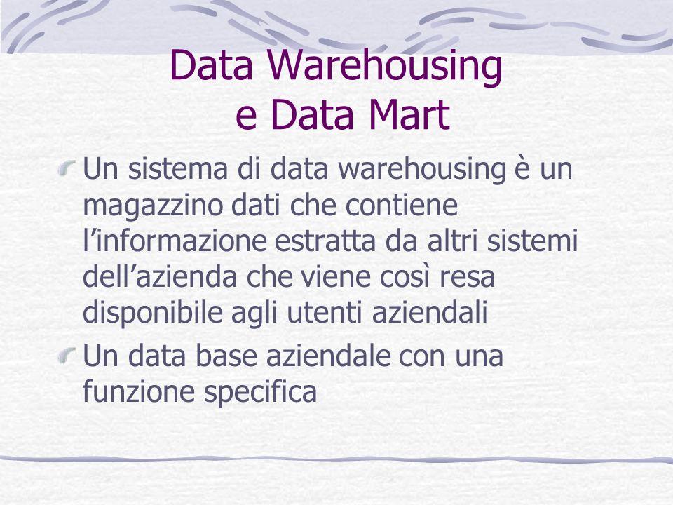 Data Warehousing e Data Mart Un sistema di data warehousing è un magazzino dati che contiene linformazione estratta da altri sistemi dellazienda che v