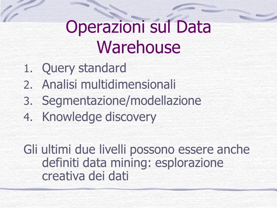 Operazioni sul Data Warehouse 1. Query standard 2. Analisi multidimensionali 3. Segmentazione/modellazione 4. Knowledge discovery Gli ultimi due livel