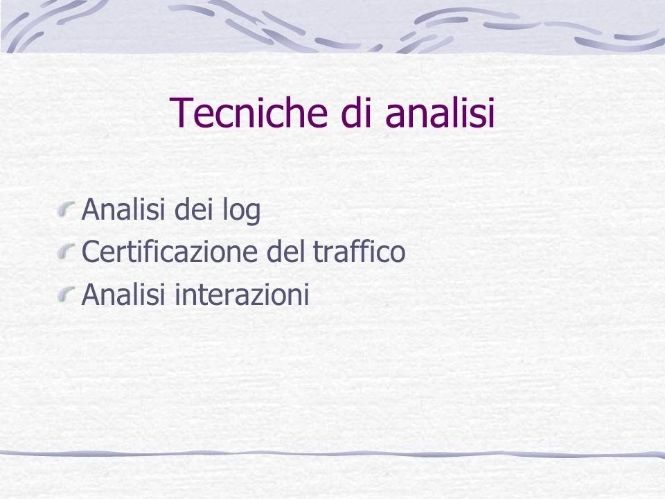 Tecniche di analisi Analisi dei log Certificazione del traffico Analisi interazioni