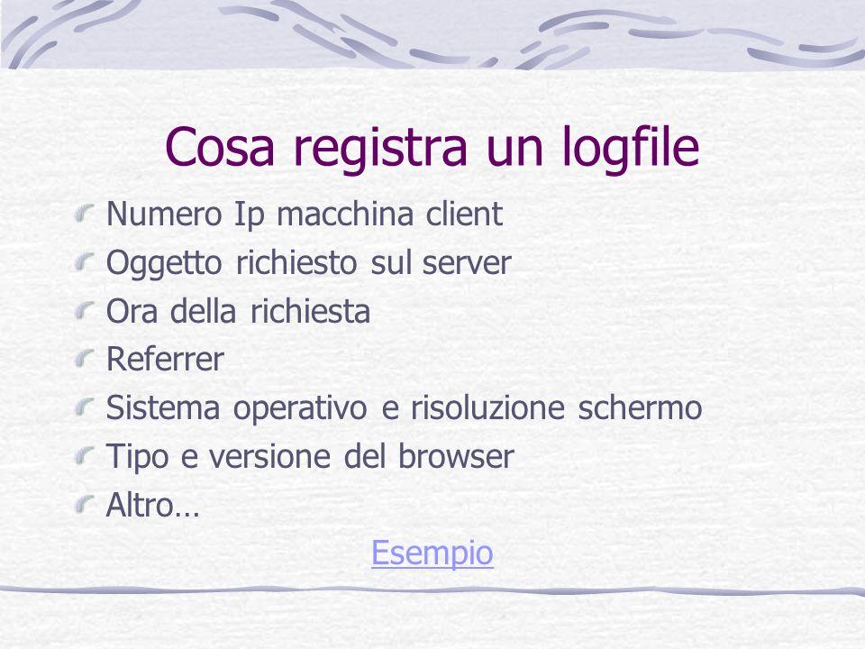 Cosa registra un logfile Numero Ip macchina client Oggetto richiesto sul server Ora della richiesta Referrer Sistema operativo e risoluzione schermo T
