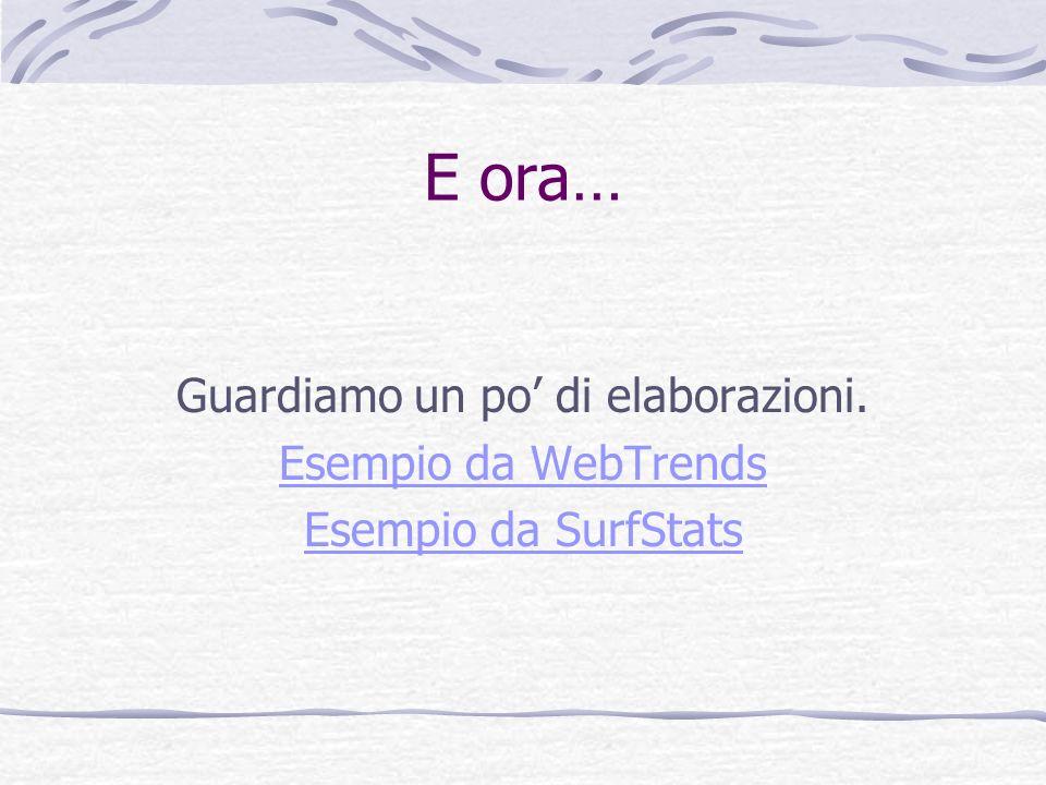 E ora… Guardiamo un po di elaborazioni. Esempio da WebTrends Esempio da SurfStats