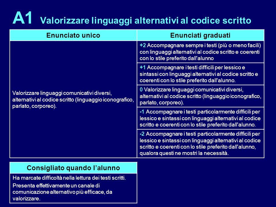 A1 Valorizzare linguaggi alternativi al codice scritto Enunciato unicoEnunciati graduati Valorizzare linguaggi comunicativi diversi, alternativi al co