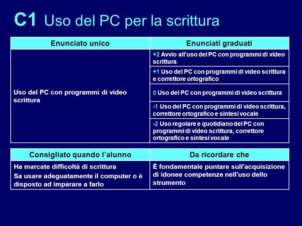 C1 Uso del PC per la scrittura Enunciato unicoEnunciati graduati Uso del PC con programmi di video scrittura +2 Avvio all'uso del PC con programmi di