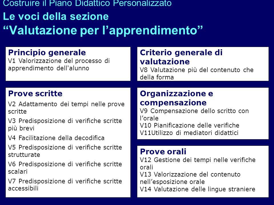 Costruire il Piano Didattico Personalizzato Le voci della sezione Valutazione per lapprendimento Principio generale V1Valorizzazione del processo di a