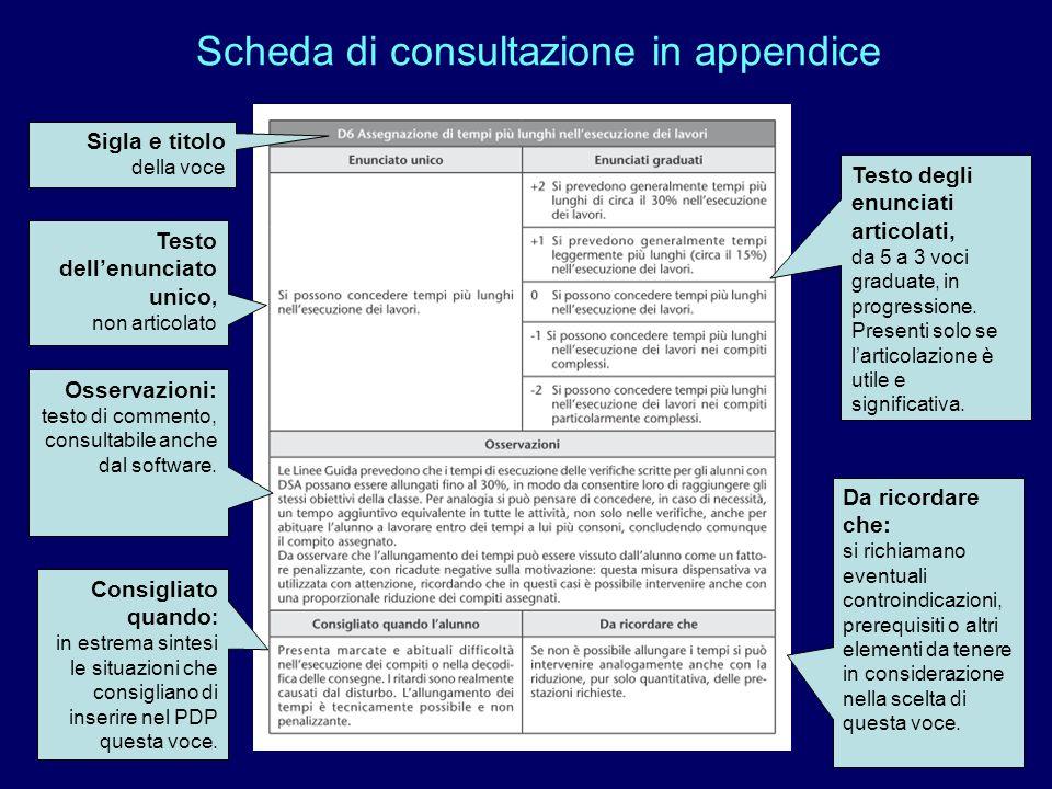 Scheda di consultazione in appendice Sigla e titolo della voce Testo dellenunciato unico, non articolato Testo degli enunciati articolati, da 5 a 3 vo