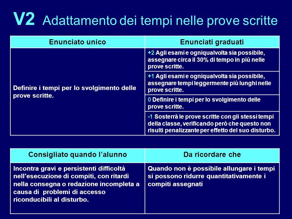 V2 Adattamento dei tempi nelle prove scritte Enunciato unicoEnunciati graduati Definire i tempi per lo svolgimento delle prove scritte. +2 Agli esami