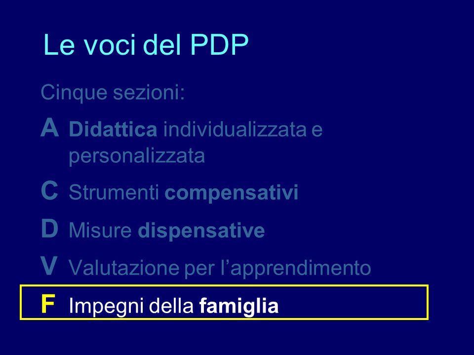 Cinque sezioni: A Didattica individualizzata e personalizzata C Strumenti compensativi D Misure dispensative V Valutazione per lapprendimento F Impegn