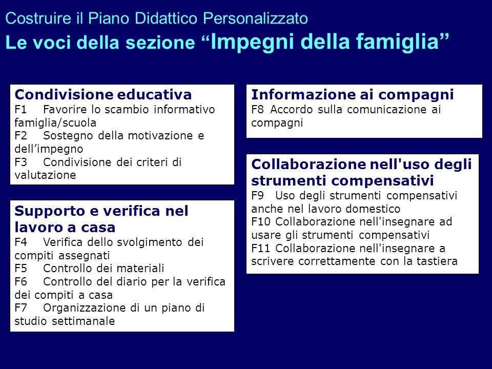 Costruire il Piano Didattico Personalizzato Le voci della sezione Impegni della famiglia Condivisione educativa F1Favorire lo scambio informativo fami