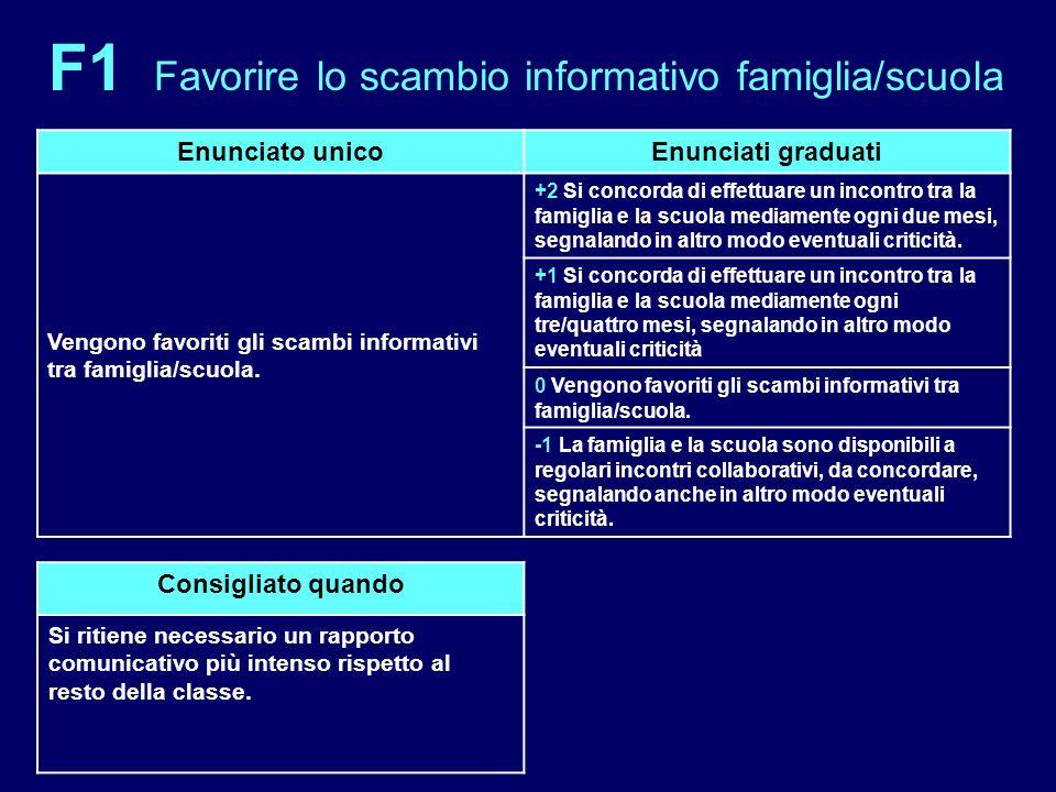 F1 Favorire lo scambio informativo famiglia/scuola Enunciato unicoEnunciati graduati Vengono favoriti gli scambi informativi tra famiglia/scuola. +2 S