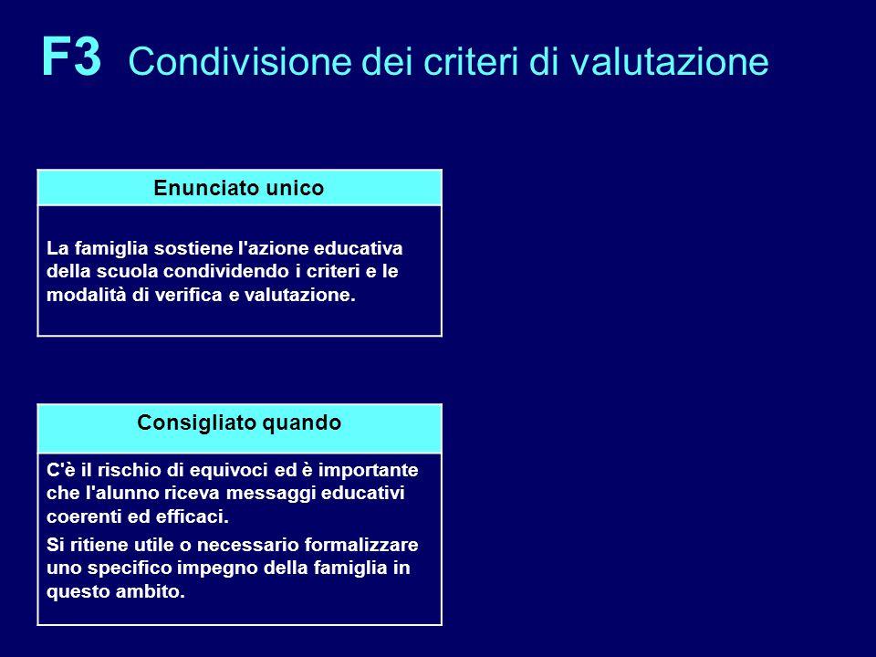 F3 Condivisione dei criteri di valutazione Enunciato unico La famiglia sostiene l'azione educativa della scuola condividendo i criteri e le modalità d