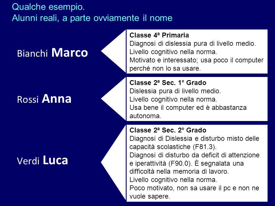Bianchi Marco Rossi Anna Verdi Luca Qualche esempio. Alunni reali, a parte ovviamente il nome Classe 4ª Primaria Diagnosi di dislessia pura di livello
