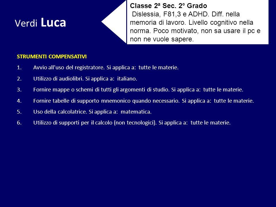 Verdi Luca Classe 2ª Sec. 2° Grado Dislessia, F81,3 e ADHD. Diff. nella memoria di lavoro. Livello cognitivo nella norma. Poco motivato, non sa usare