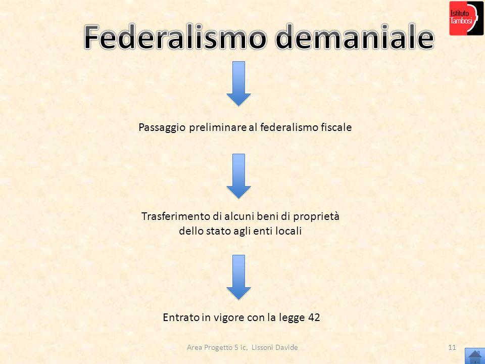 Area Progetto 5 ic, Lissoni Davide11 Passaggio preliminare al federalismo fiscale Trasferimento di alcuni beni di proprietà dello stato agli enti loca