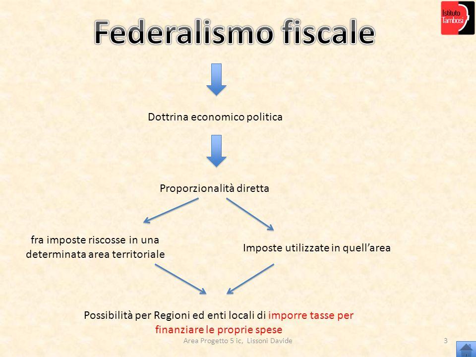 Area Progetto 5 ic, Lissoni Davide3 Dottrina economico politica Proporzionalità diretta fra imposte riscosse in una determinata area territoriale Impo