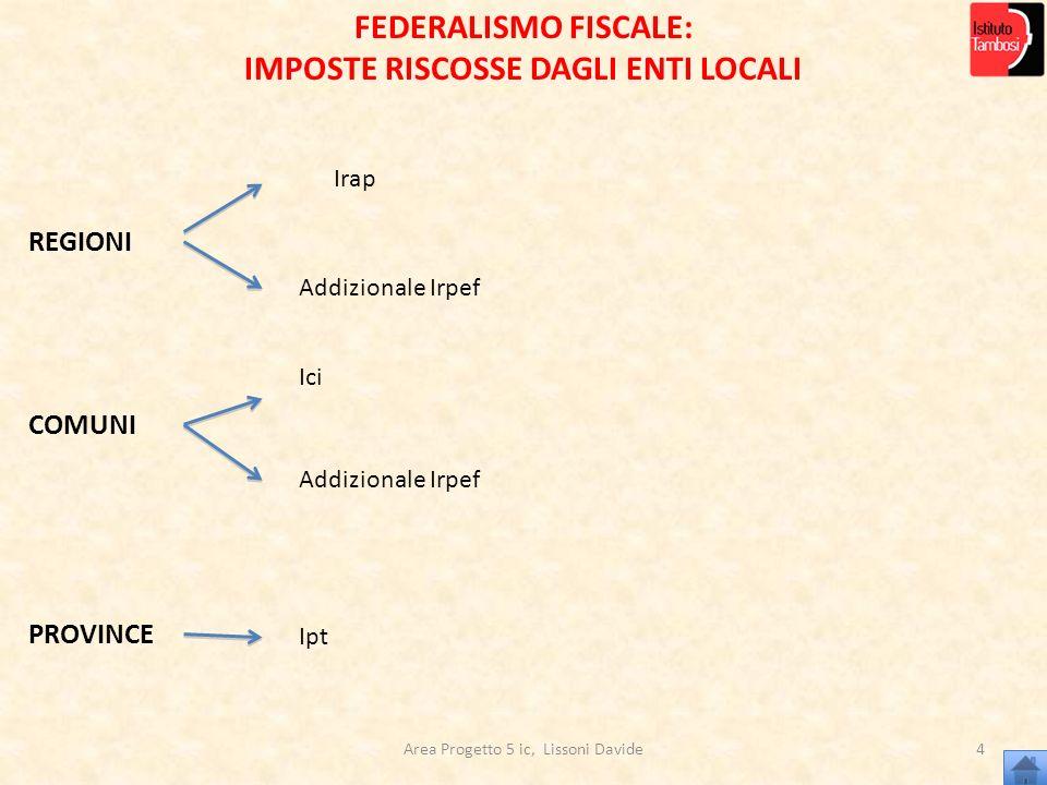 Area Progetto 5 ic, Lissoni Davide4 REGIONI Irap Addizionale Irpef COMUNI Ici Addizionale Irpef PROVINCE Ipt FEDERALISMO FISCALE: IMPOSTE RISCOSSE DAG