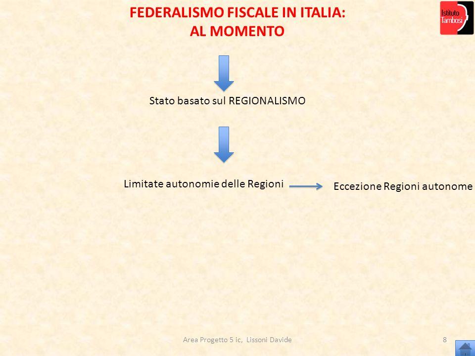 Area Progetto 5 ic, Lissoni Davide8 FEDERALISMO FISCALE IN ITALIA: AL MOMENTO Stato basato sul REGIONALISMO Limitate autonomie delle Regioni Eccezione