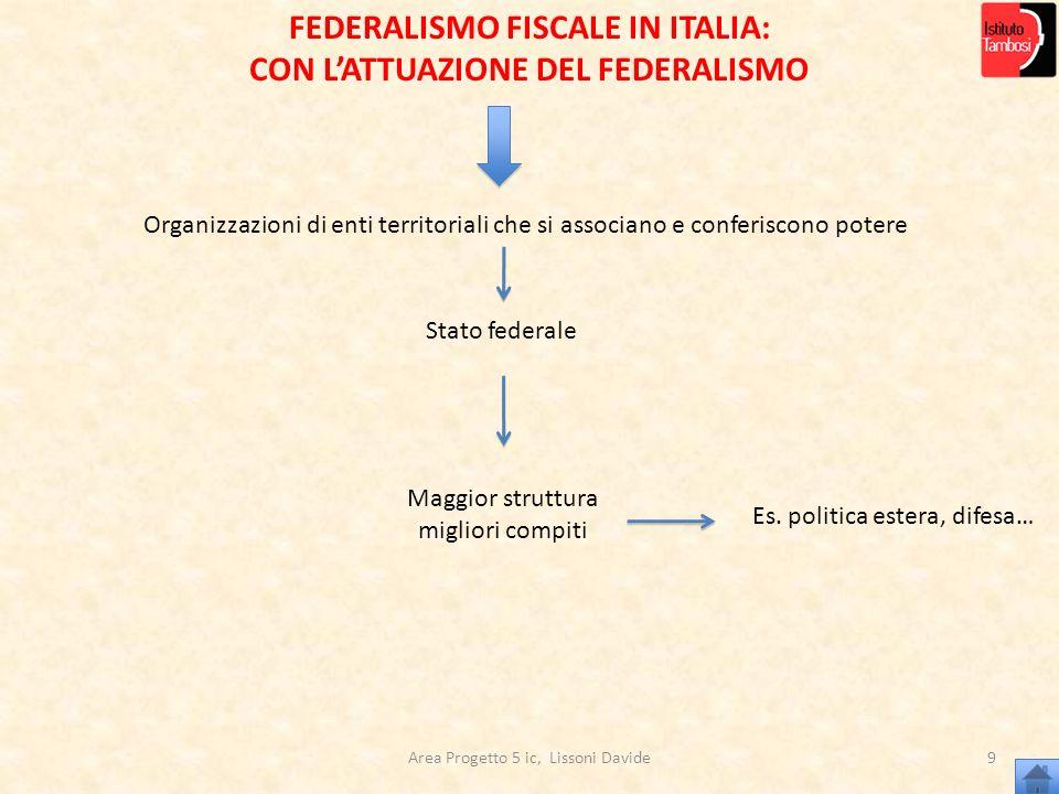 Area Progetto 5 ic, Lissoni Davide9 FEDERALISMO FISCALE IN ITALIA: CON LATTUAZIONE DEL FEDERALISMO Organizzazioni di enti territoriali che si associan