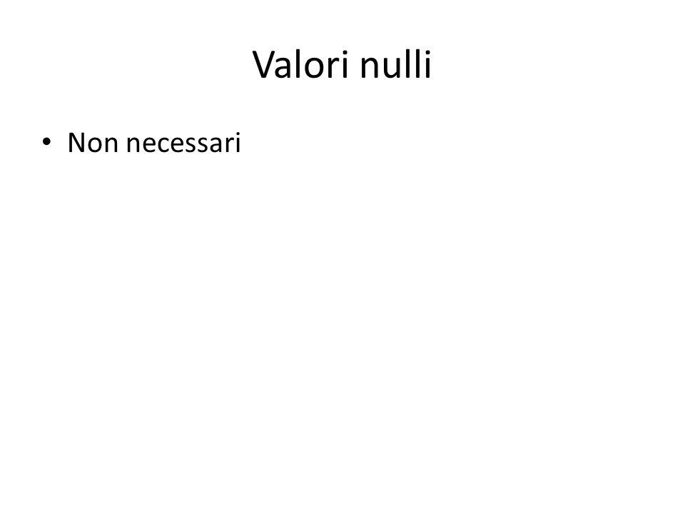 Valori nulli Non necessari