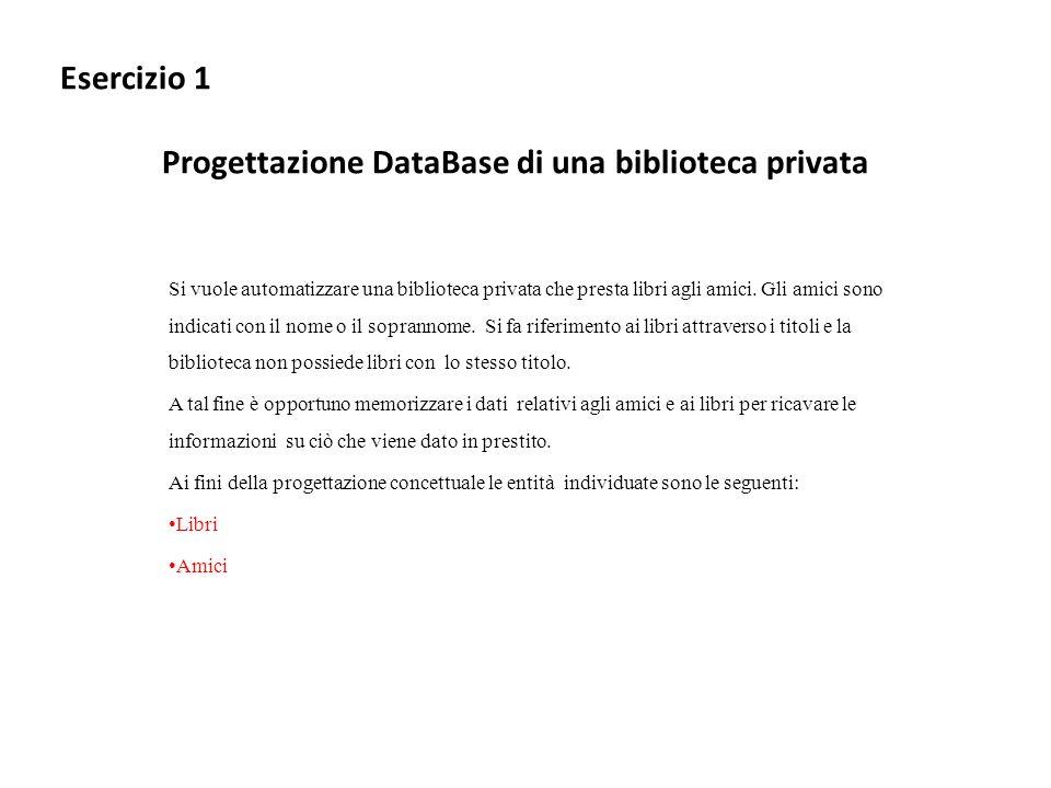 Esercizio 1 Progettazione DataBase di una biblioteca privata Si vuole automatizzare una biblioteca privata che presta libri agli amici.