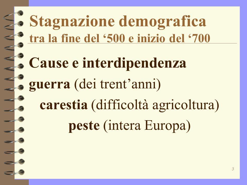 3 Stagnazione demografica tra la fine del 500 e inizio del 700 Cause e interdipendenza guerra (dei trentanni) carestia (difficoltà agricoltura) peste (intera Europa)