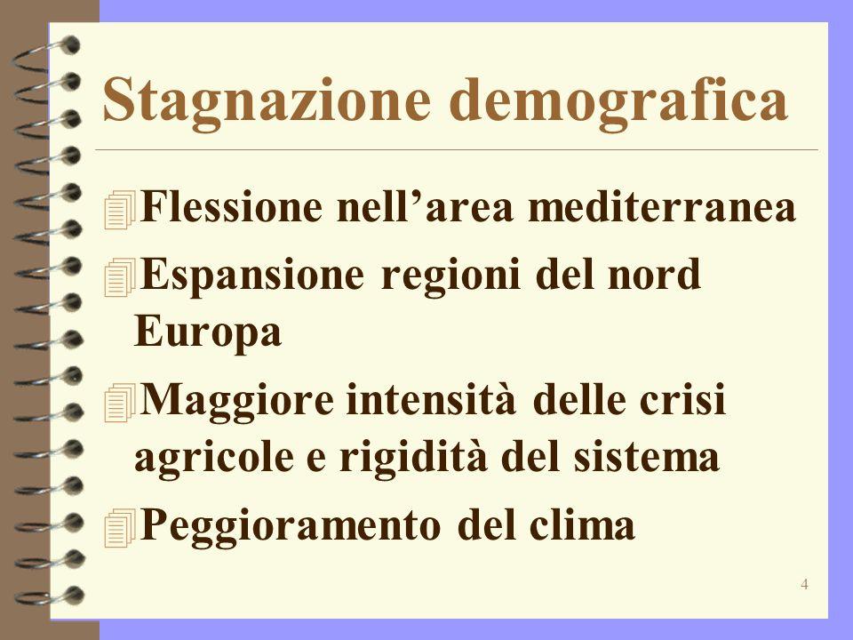 4 Stagnazione demografica 4 Flessione nellarea mediterranea 4 Espansione regioni del nord Europa 4 Maggiore intensità delle crisi agricole e rigidità del sistema 4 Peggioramento del clima