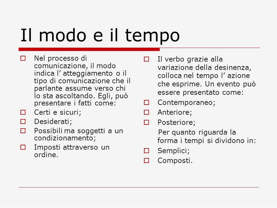 Modo indicativo L indicativo si usa per esprimere condizioni oggettive, stati di fatto, affermazioni.