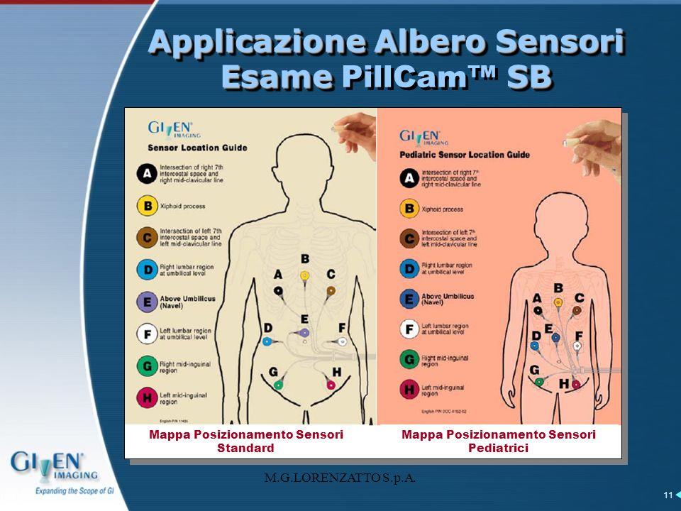 M.G.LORENZATTO S.p.A. 11 Applicazione Albero Sensori Esame SB Applicazione Albero Sensori Esame PillCam SB Mappa Posizionamento Sensori Standard Mappa