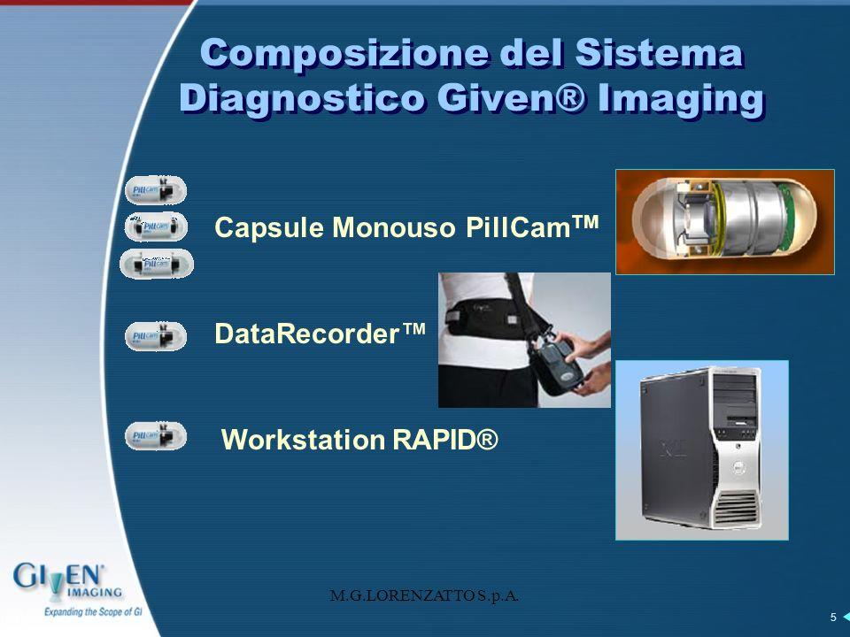 M.G.LORENZATTO S.p.A. 5 Capsule Monouso PillCam TM Workstation RAPID® Composizione del Sistema Diagnostico Given® Imaging DataRecorder