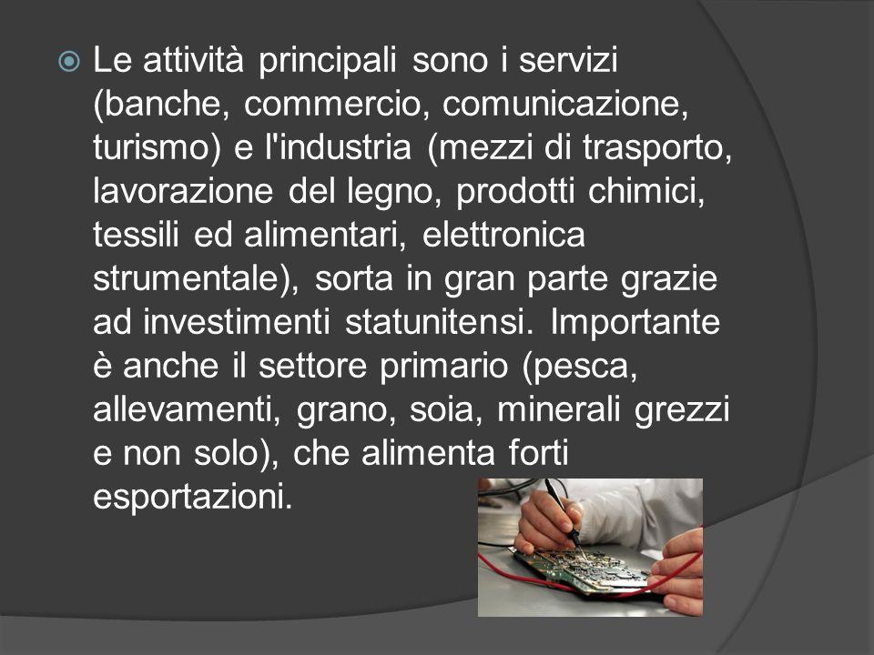 Le attività principali sono i servizi (banche, commercio, comunicazione, turismo) e l'industria (mezzi di trasporto, lavorazione del legno, prodotti c