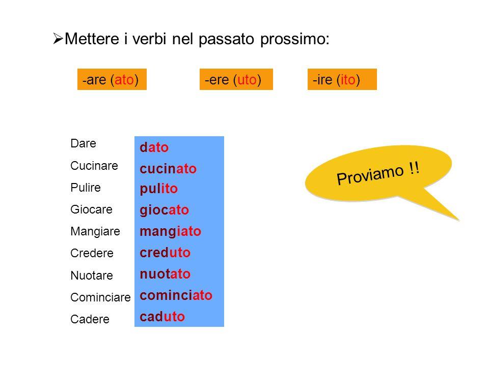 venduto finito -are -ire -ere Il participio passato Il participio passato Compr Vend Fin ato are comprato comprare Come formare il passato del verbo!
