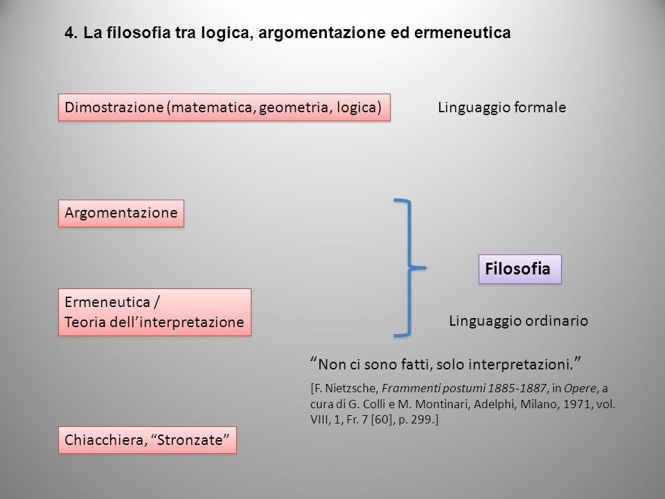 4. La filosofia tra logica, argomentazione ed ermeneutica Dimostrazione (matematica, geometria, logica) Argomentazione Ermeneutica / Teoria dellinterp