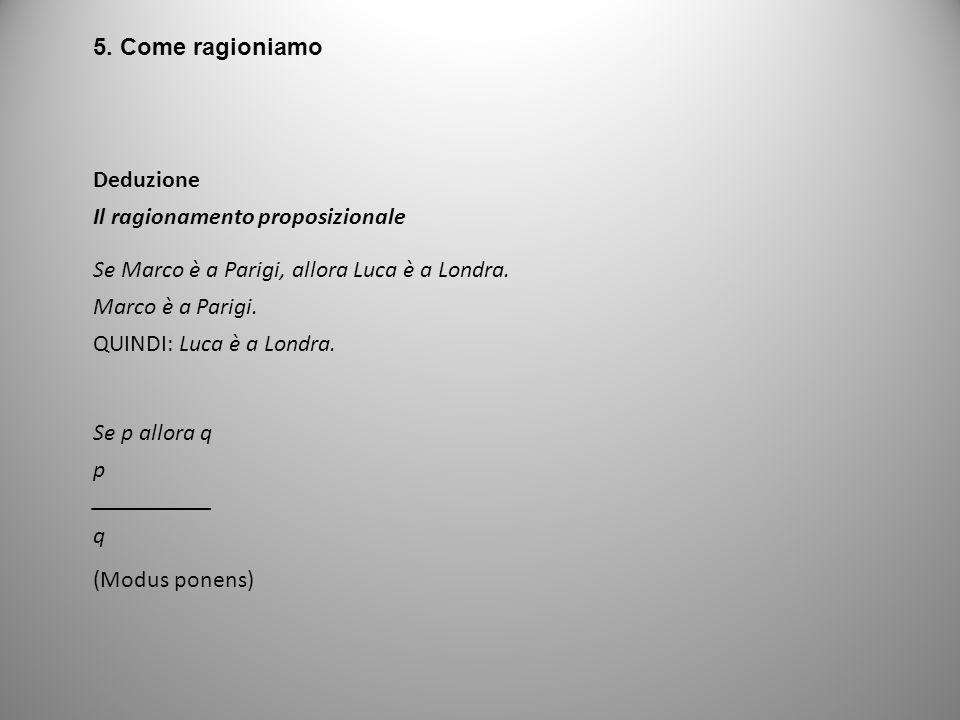 Deduzione Il ragionamento proposizionale Se Marco è a Parigi, allora Luca è a Londra. Marco è a Parigi. QUINDI: Luca è a Londra. Se p allora q p _____