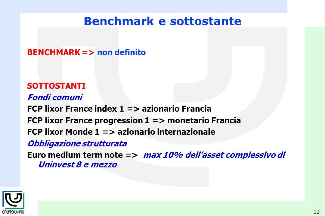 12 Benchmark e sottostante BENCHMARK => non definito SOTTOSTANTI Fondi comuni FCP lixor France index 1 => azionario Francia FCP lixor France progression 1 => monetario Francia FCP lixor Monde 1 => azionario internazionale Obbligazione strutturata Euro medium term note => max 10% dellasset complessivo di Uninvest 8 e mezzo