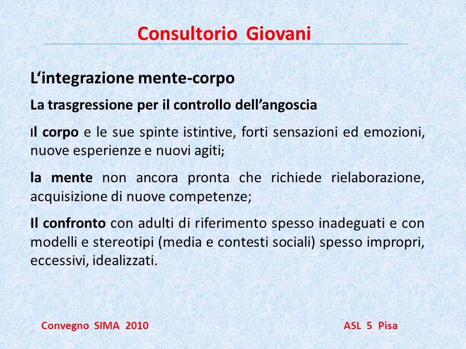 Consultorio Giovani Convegno SIMA 2010 ASL 5 Pisa Lintegrazione mente-corpo La trasgressione per il controllo dellangoscia I l corpo e le sue spinte i